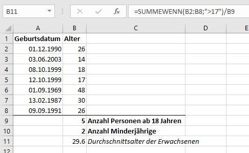 Excel-Funktionen SUMMEWENN und ZÄHLENWENN