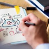 Cloud Computing schnell erklärt