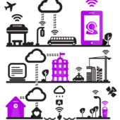 Elements of a Smart City: Connected Mobility, factory and home
