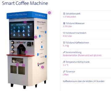 Vernetzte Kaffeemaschine: Live-Dashboard