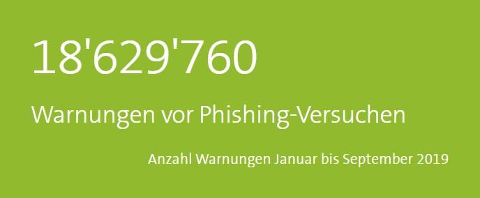 Swisscom Internet Guard, Schutz vor schädlichen Websites