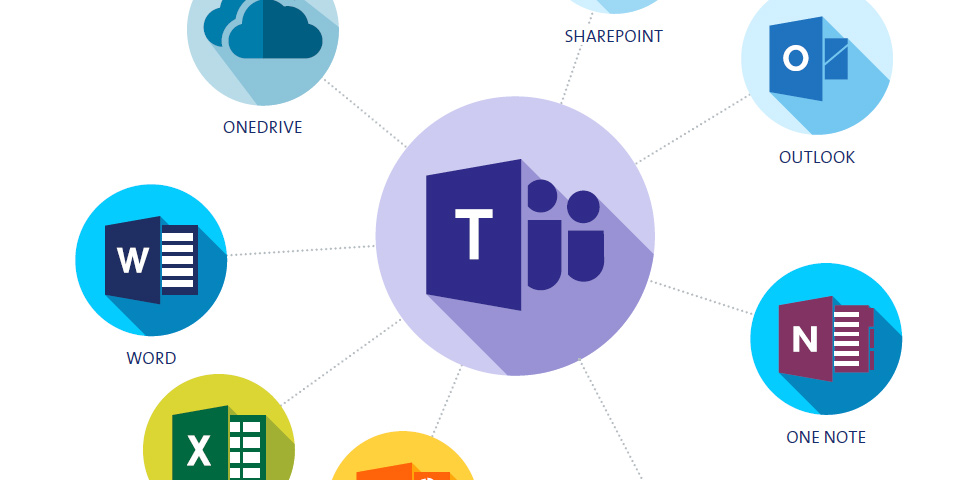 Microsoft 365 in KMU: kostenloser Leitfaden
