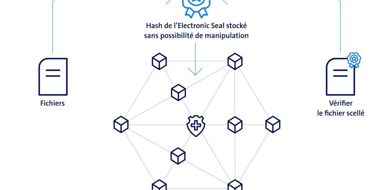 Swisscom Electronic Seal Blockchain